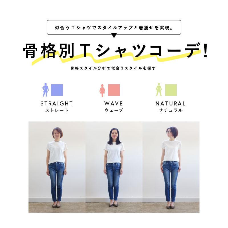 1_骨格別Tシャツ_1-1.jpg